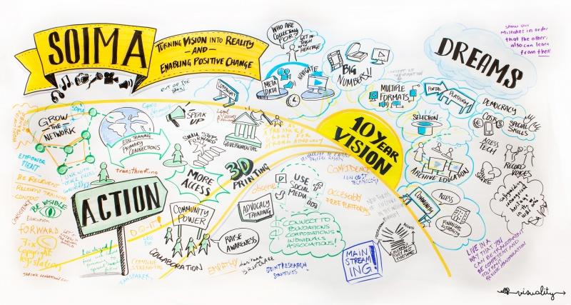 SOIMA 2015 Vision image.jpg